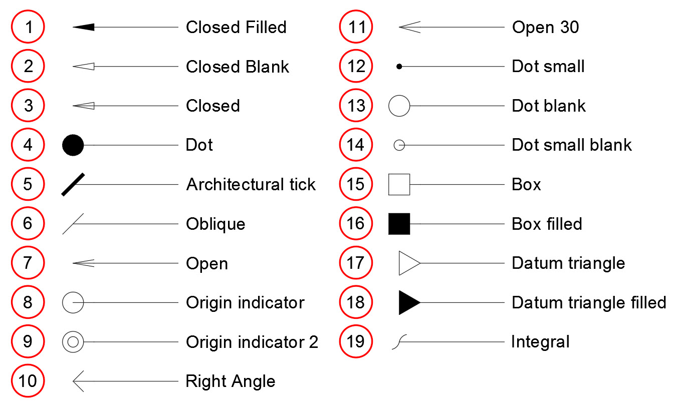 Drawing Lines With Arrows In Autocad : Custom arrowhead styles in autocad cadprotips